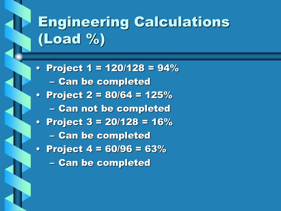 Engineering Calculations (Load %)