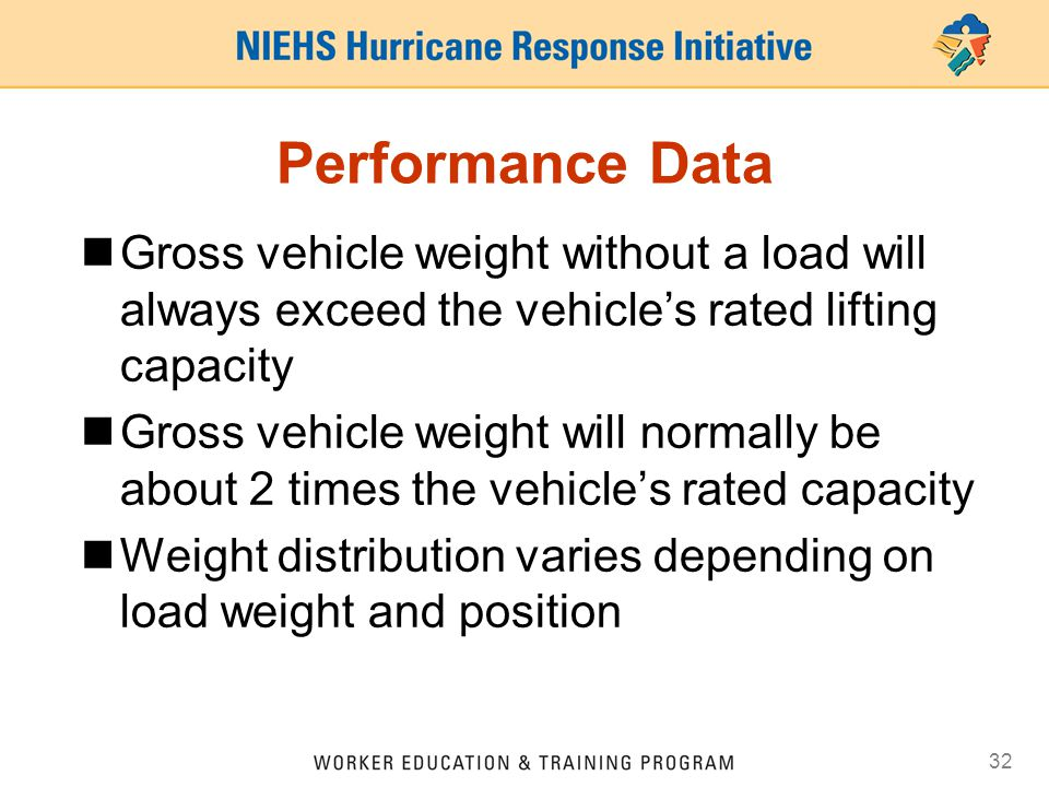 Performance Data Gross vehicle weight without a load will always exceed the vehicle's rated lifting capacity.