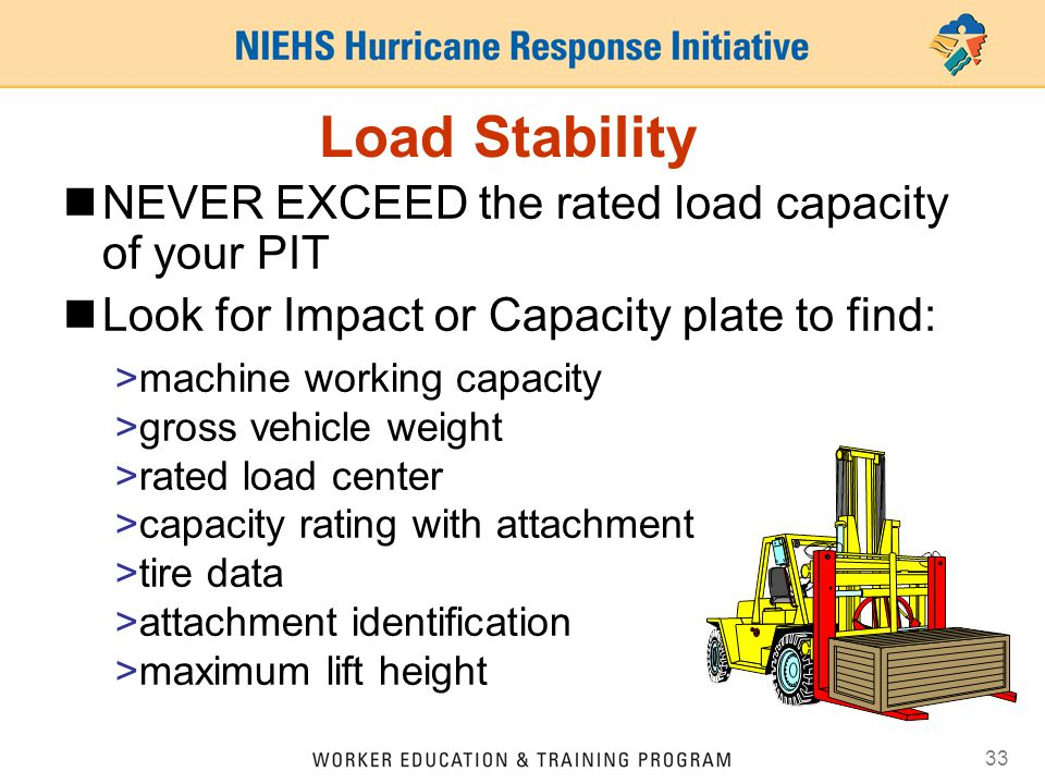 Load Stability NEVER EXCEED the rated load capacity of your PIT