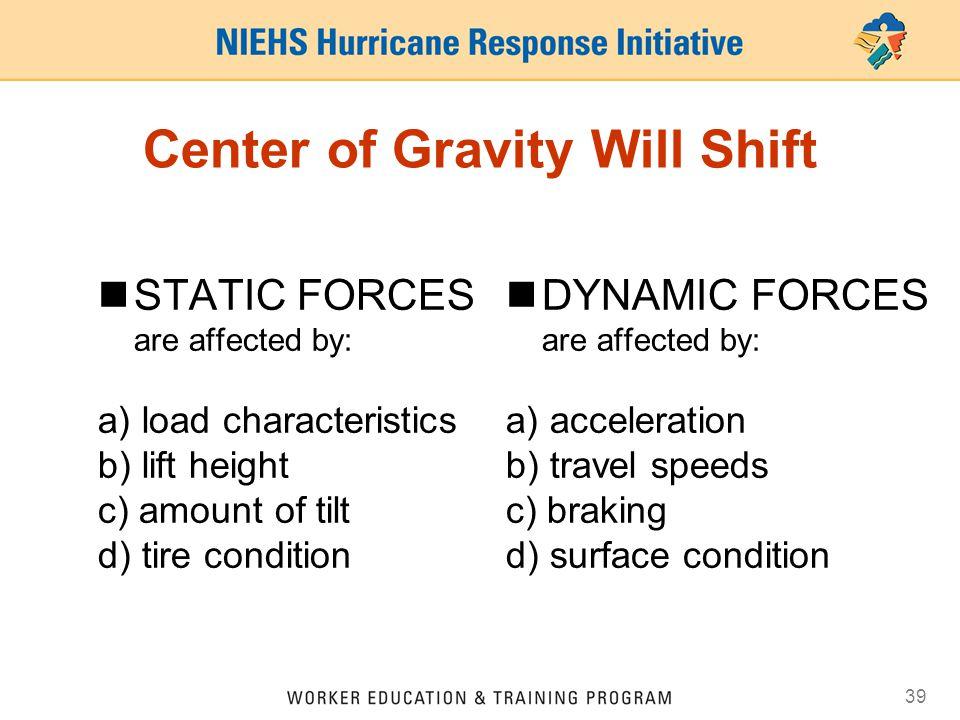 Center of Gravity Will Shift