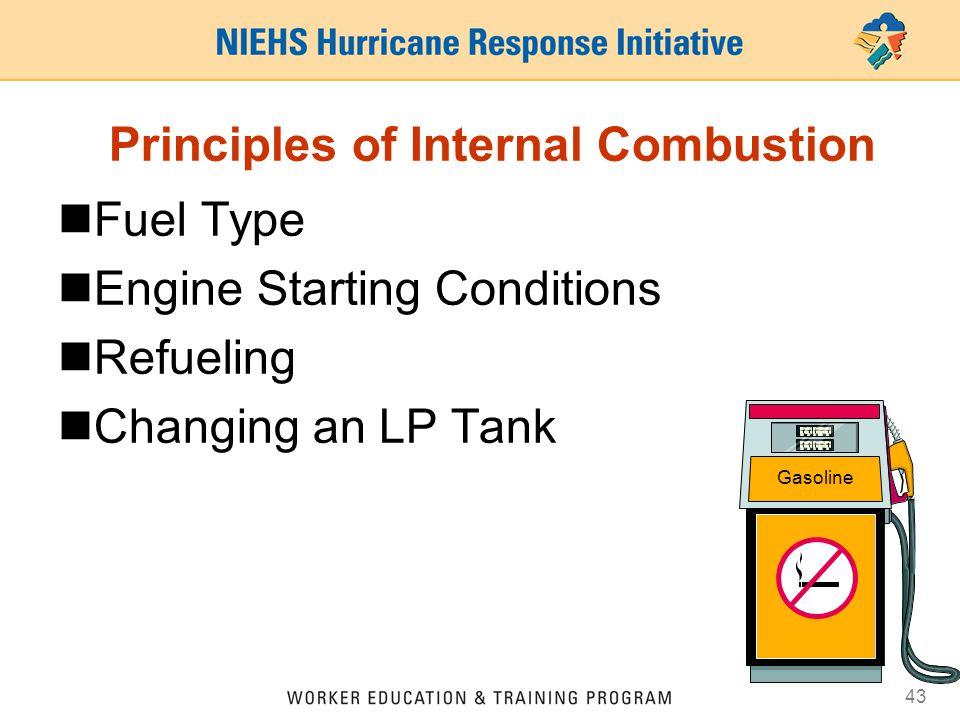 Principles of Internal Combustion