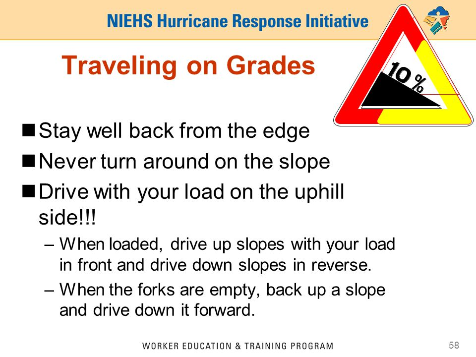 Traveling on Grades Stay well back from the edge
