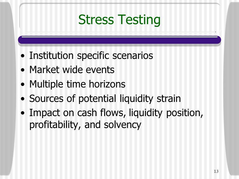 Stress Testing Institution specific scenarios Market wide events