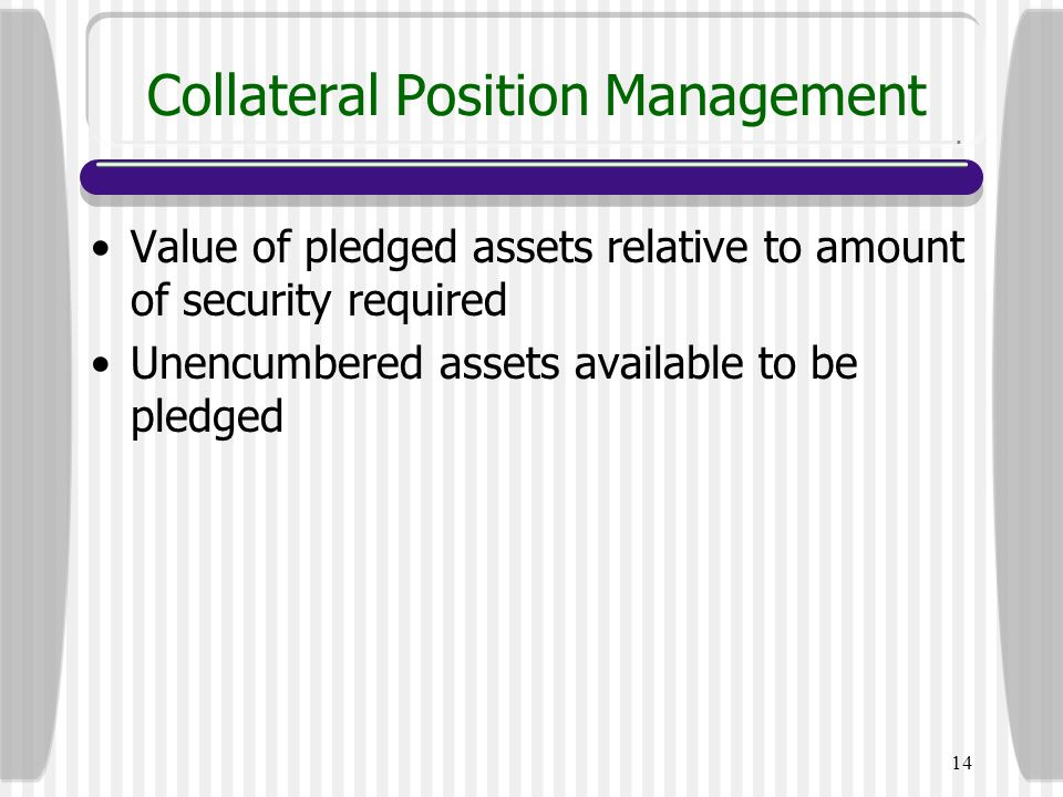 Collateral Position Management