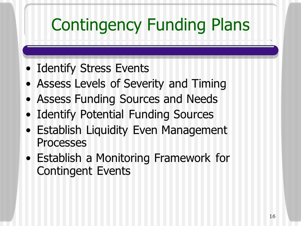 Contingency Funding Plans