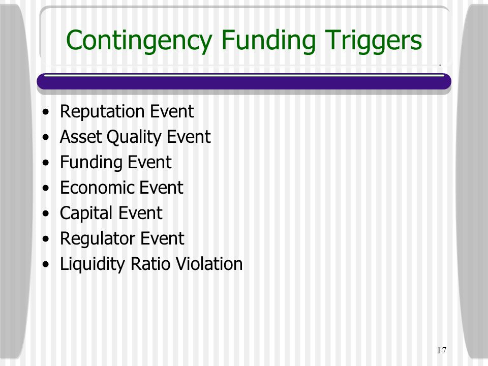 Contingency Funding Triggers