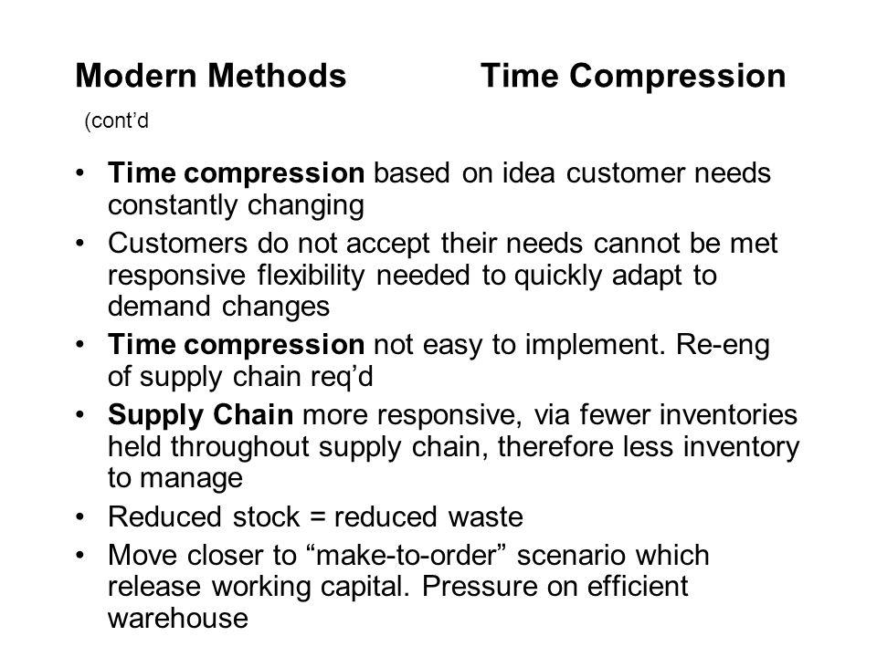 Modern Methods Time Compression (cont'd