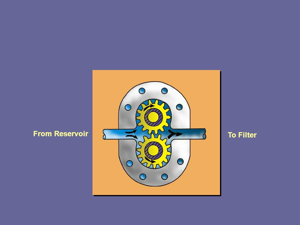 From Reservoir To Filter
