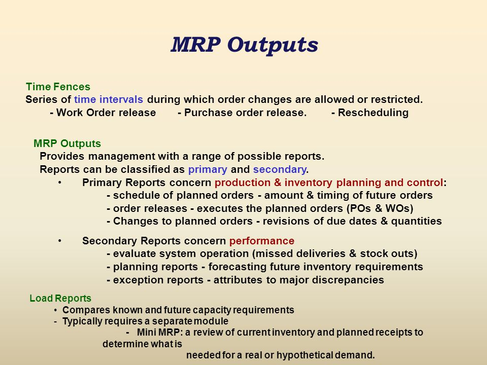 MRP Outputs Time Fences