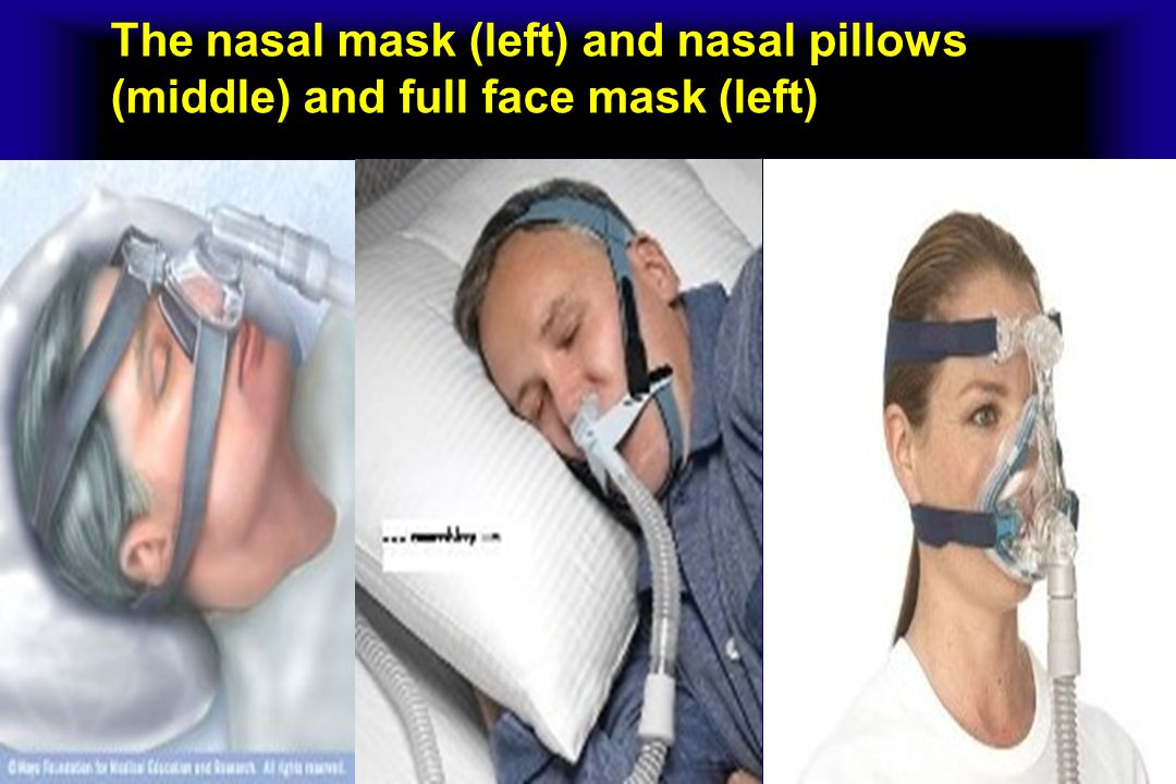 The nasal mask (left) and nasal pillows (middle) and full face mask (left)