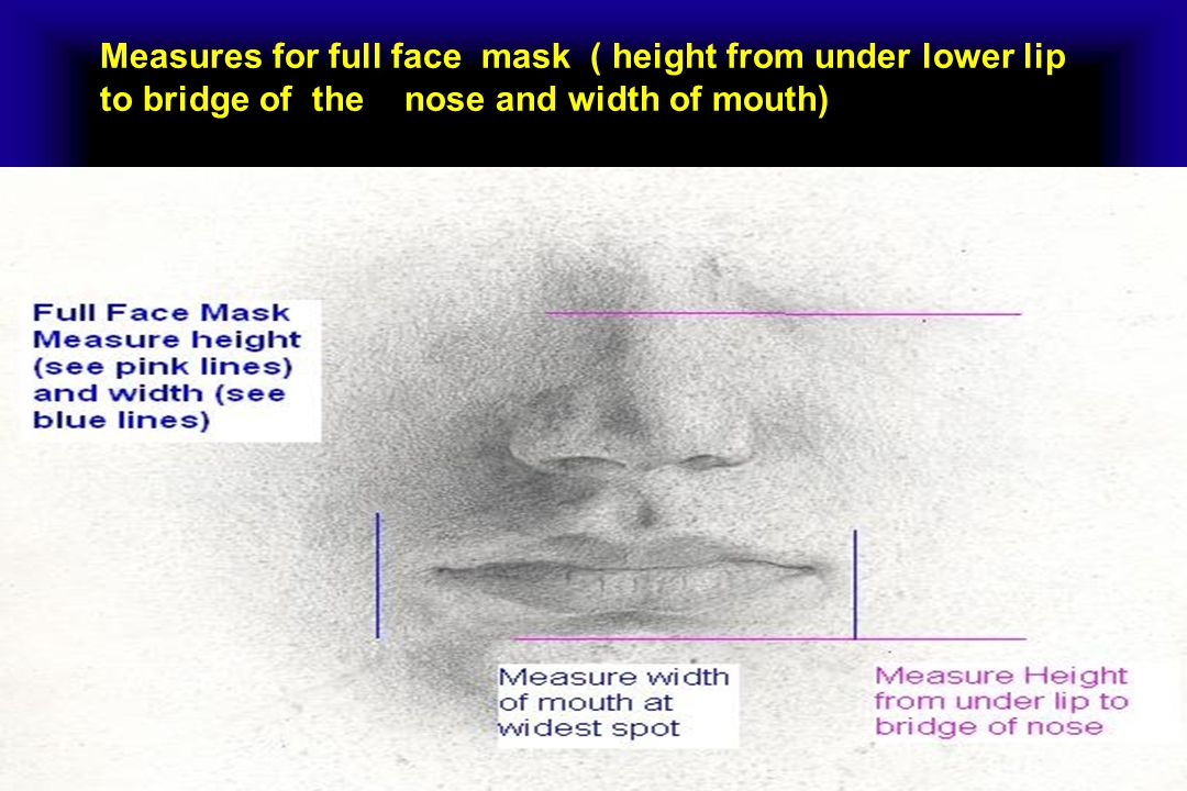 Measures for full face mask ( height from under lower lip to bridge of the nose and width of mouth)