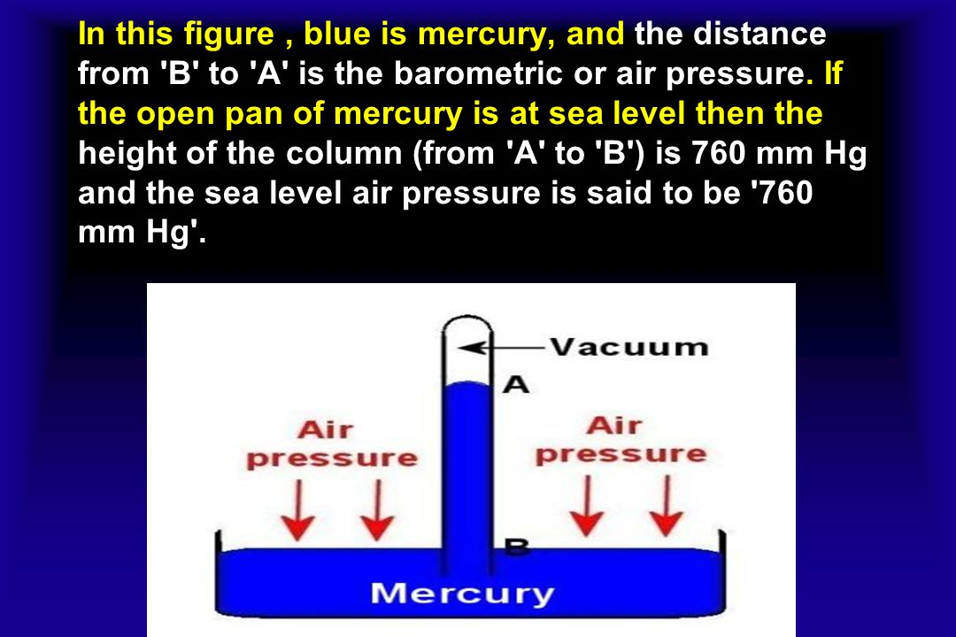 In this figure , blue is mercury, and the distance from B to A is the barometric or air pressure.