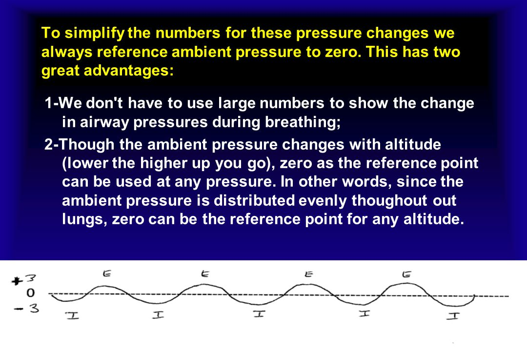 To simplify the numbers for these pressure changes we always reference ambient pressure to zero. This has two great advantages: