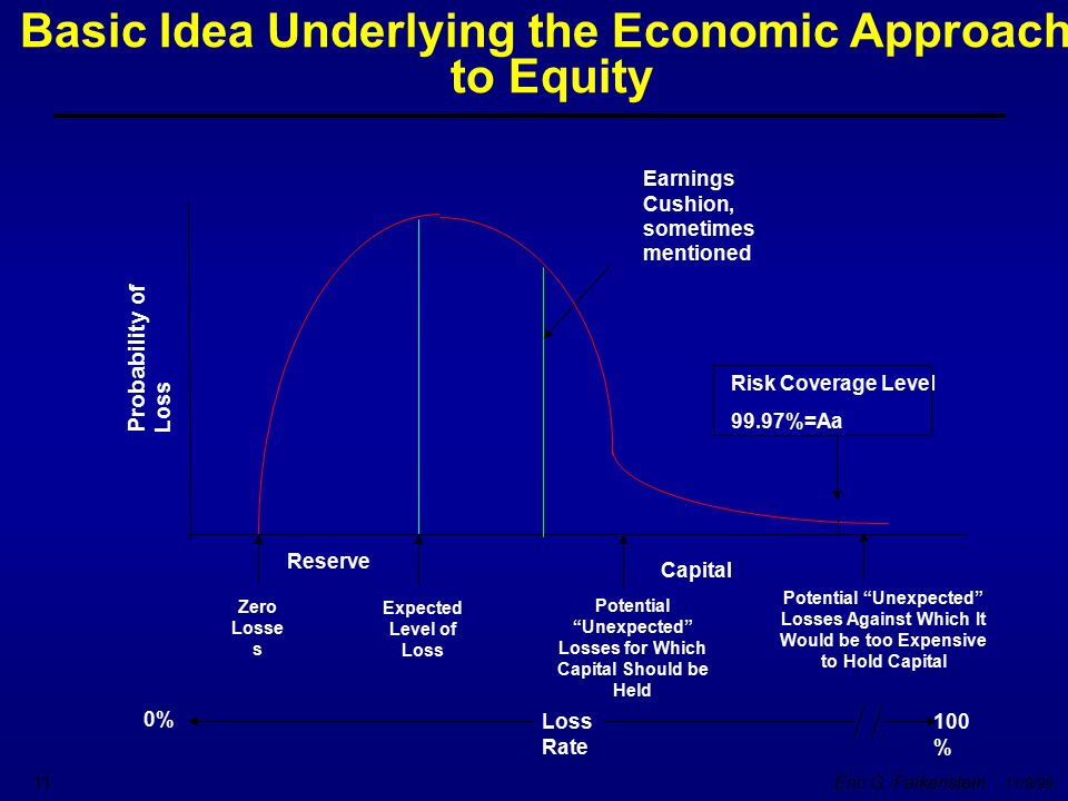 Basic Idea Underlying the Economic Approach to Equity