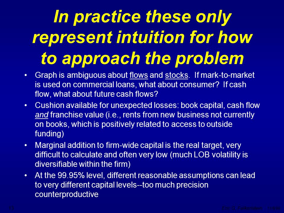 In practice these only represent intuition for how to approach the problem
