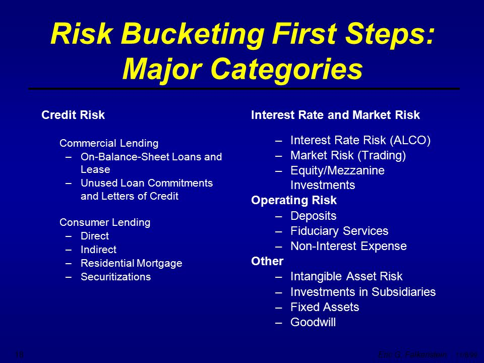 Risk Bucketing First Steps: Major Categories
