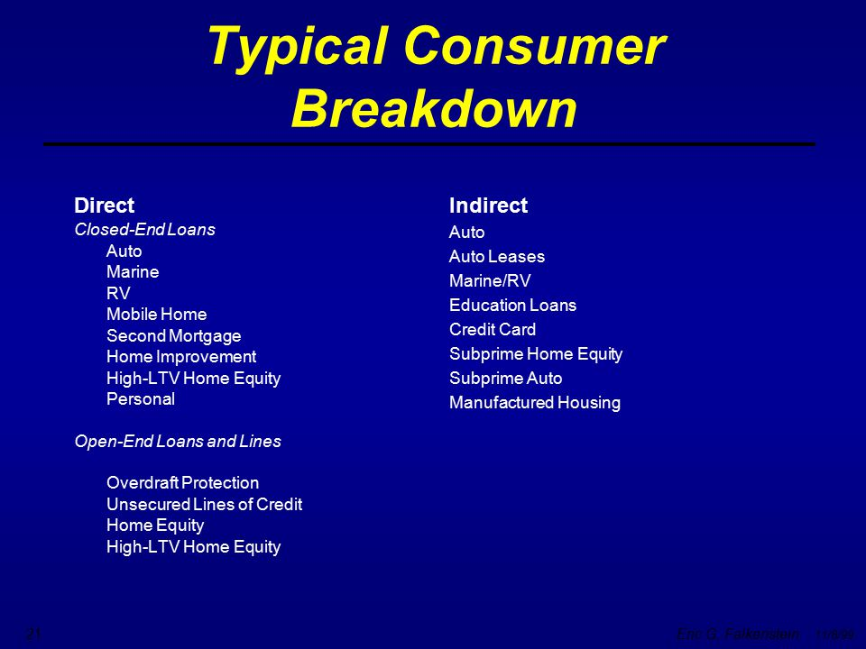 Typical Consumer Breakdown
