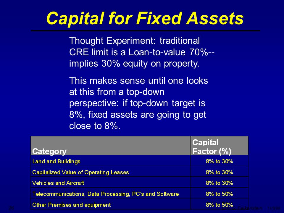 Capital for Fixed Assets