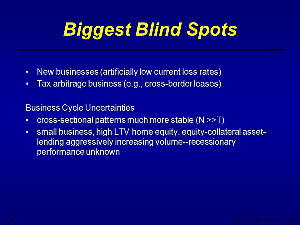 Biggest Blind Spots New businesses (artificially low current loss rates) Tax arbitrage business (e.g., cross-border leases)