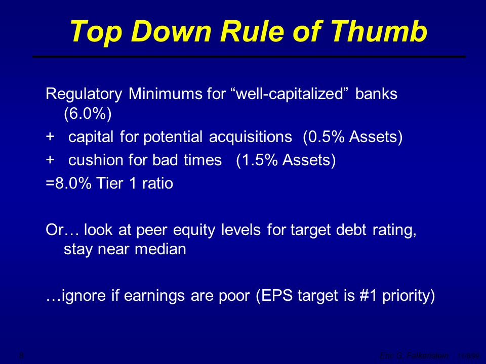 Top Down Rule of Thumb Regulatory Minimums for well-capitalized banks (6.0%) + capital for potential acquisitions (0.5% Assets)