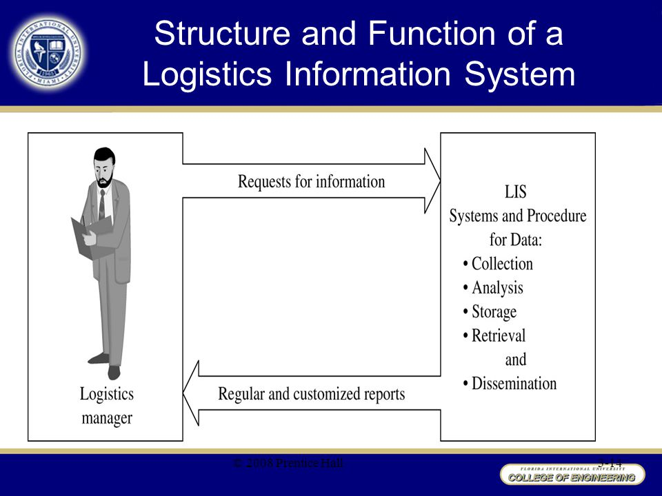 Structure and Function of a Logistics Information System