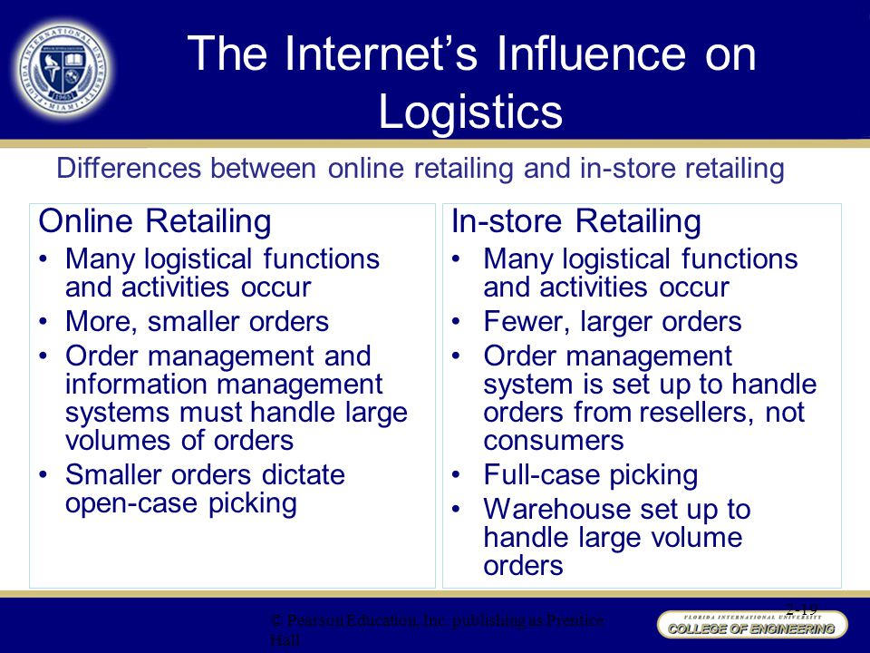 Difference Between Foyer And Hallway : Chapter logistics and information technology ppt video