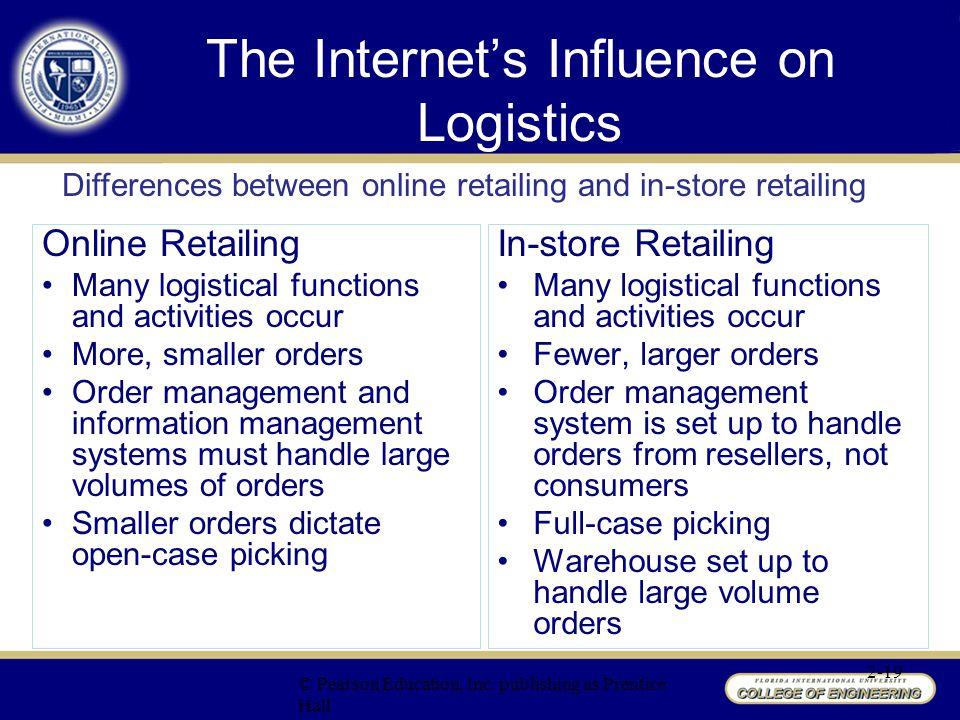 The Internet's Influence on Logistics