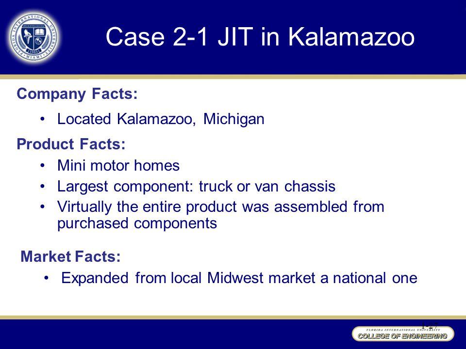 Case 2-1 JIT in Kalamazoo Company Facts: Located Kalamazoo, Michigan