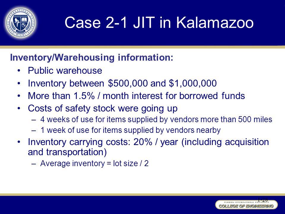 Case 2-1 JIT in Kalamazoo Inventory/Warehousing information: