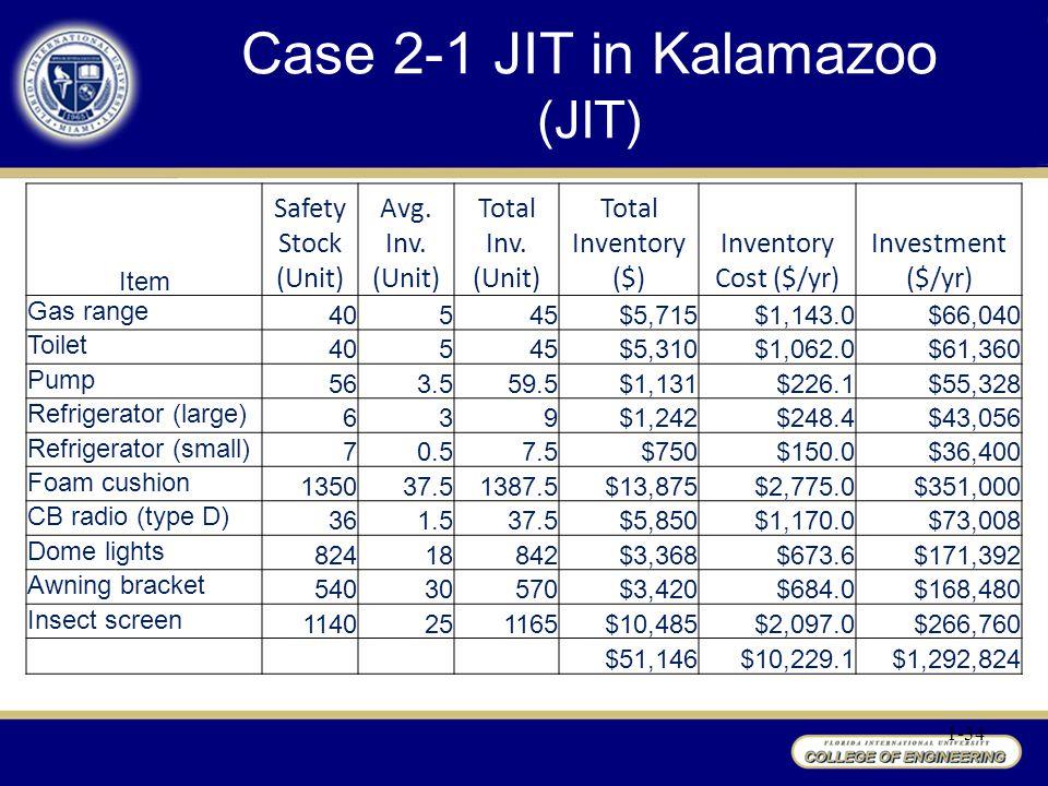 Case 2-1 JIT in Kalamazoo (JIT)