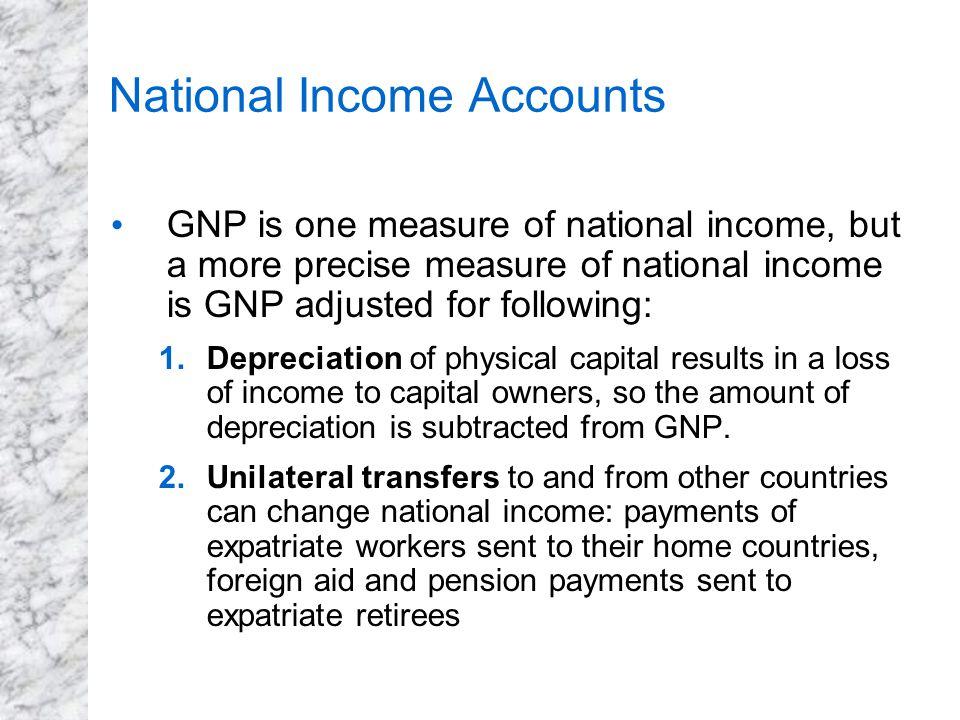 National Income Accounts