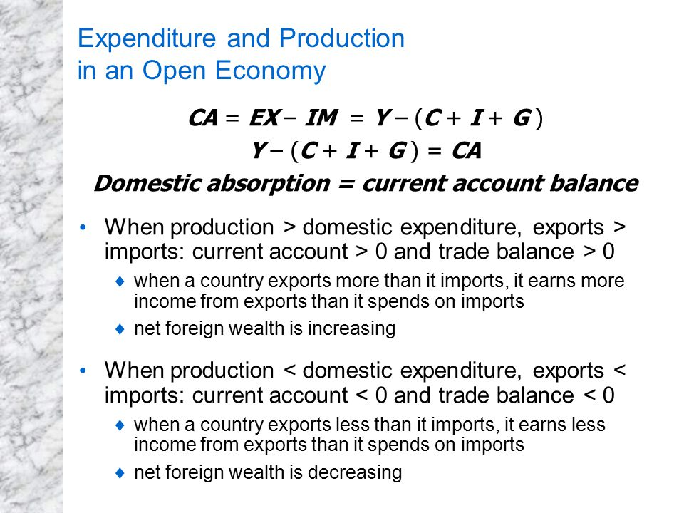 Expenditure and Production in an Open Economy