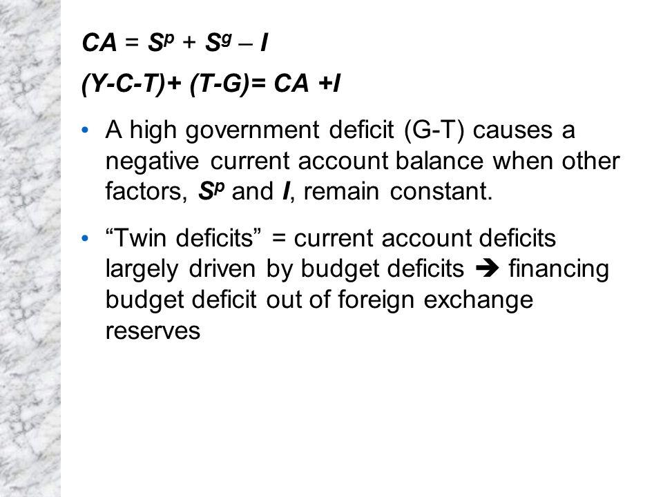 CA = Sp + Sg – I (Y-C-T)+ (T-G)= CA +I.