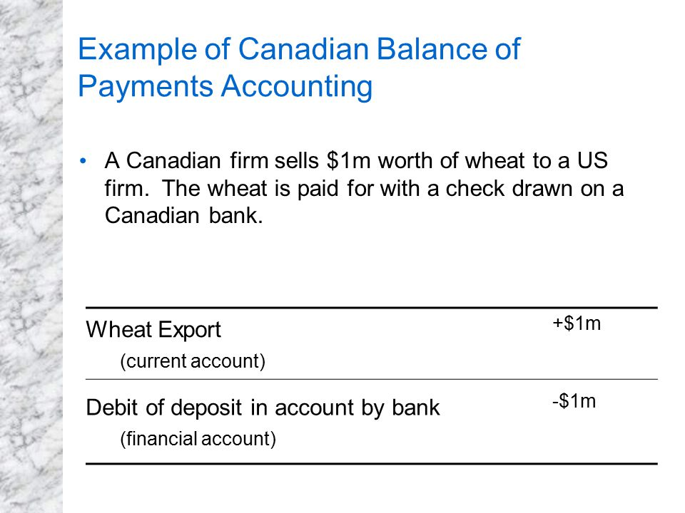 Example of Canadian Balance of Payments Accounting