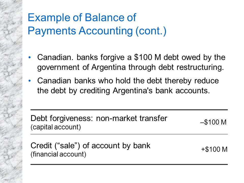 Example of Balance of Payments Accounting (cont.)