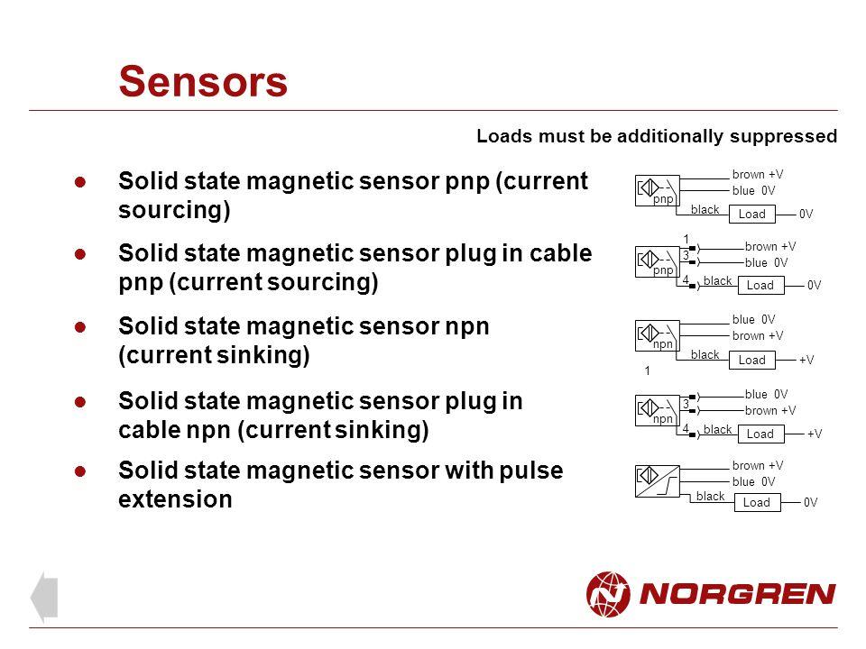 Sensors Solid state magnetic sensor pnp (current sourcing)