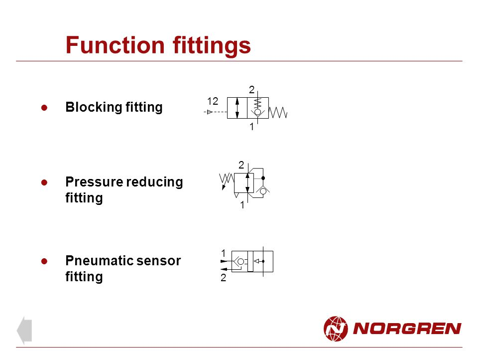 Function fittings Blocking fitting Pressure reducing fitting