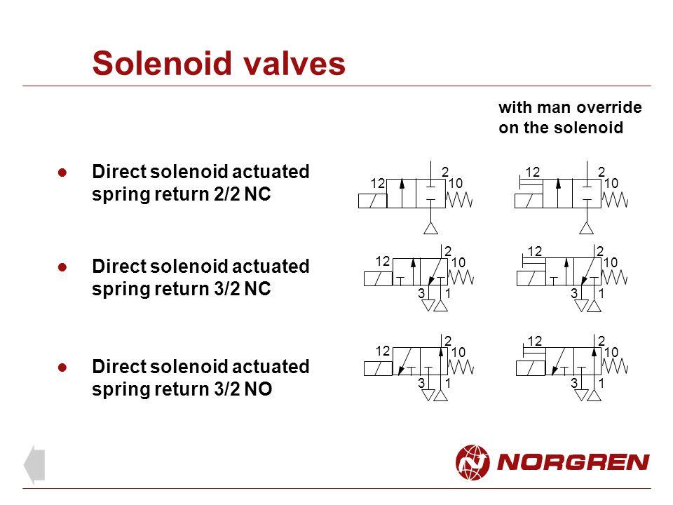 Solenoid valves Direct solenoid actuated spring return 2/2 NC