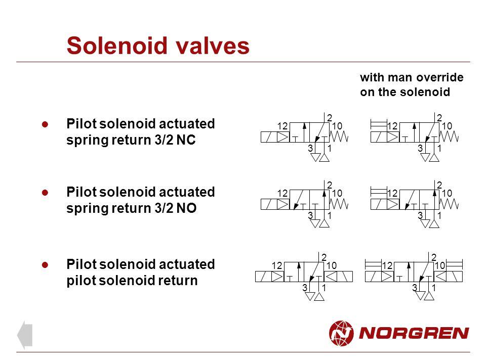 Solenoid valves Pilot solenoid actuated spring return 3/2 NC