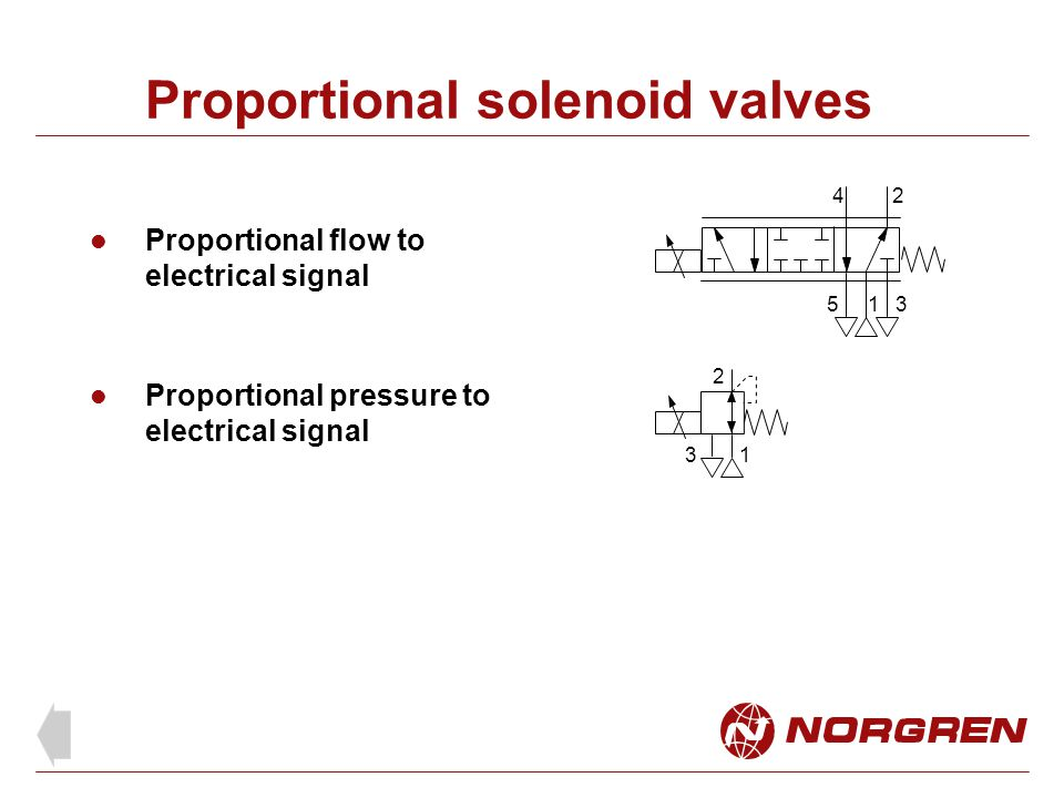 Proportional solenoid valves