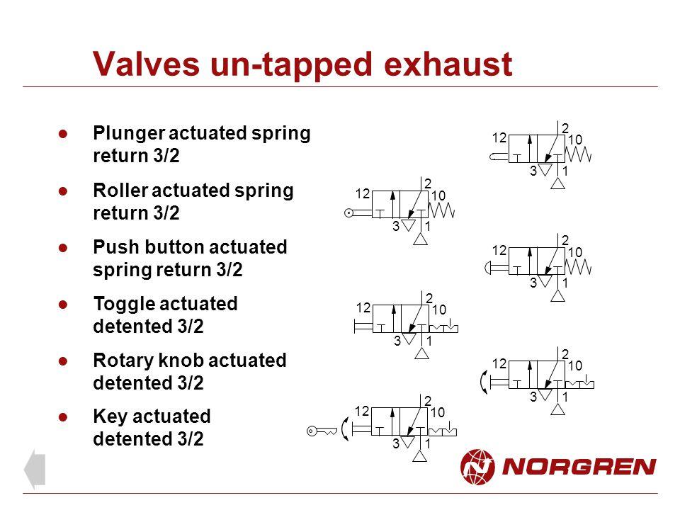 Valves un-tapped exhaust