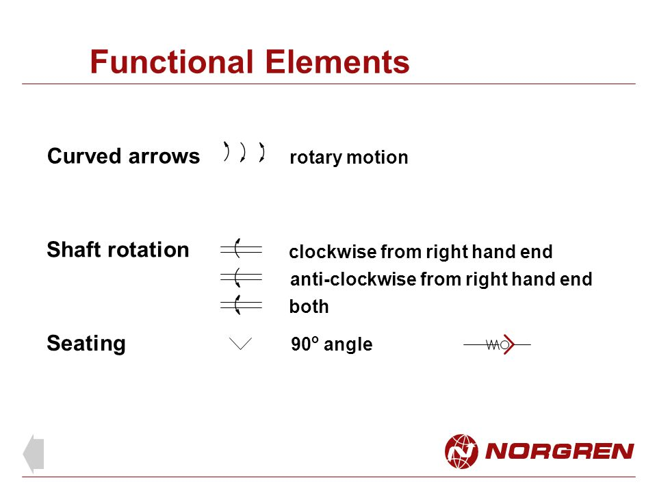 Functional Elements Curved arrows Shaft rotation Seating rotary motion