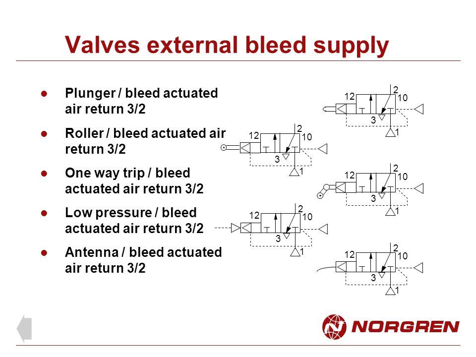 Valves external bleed supply