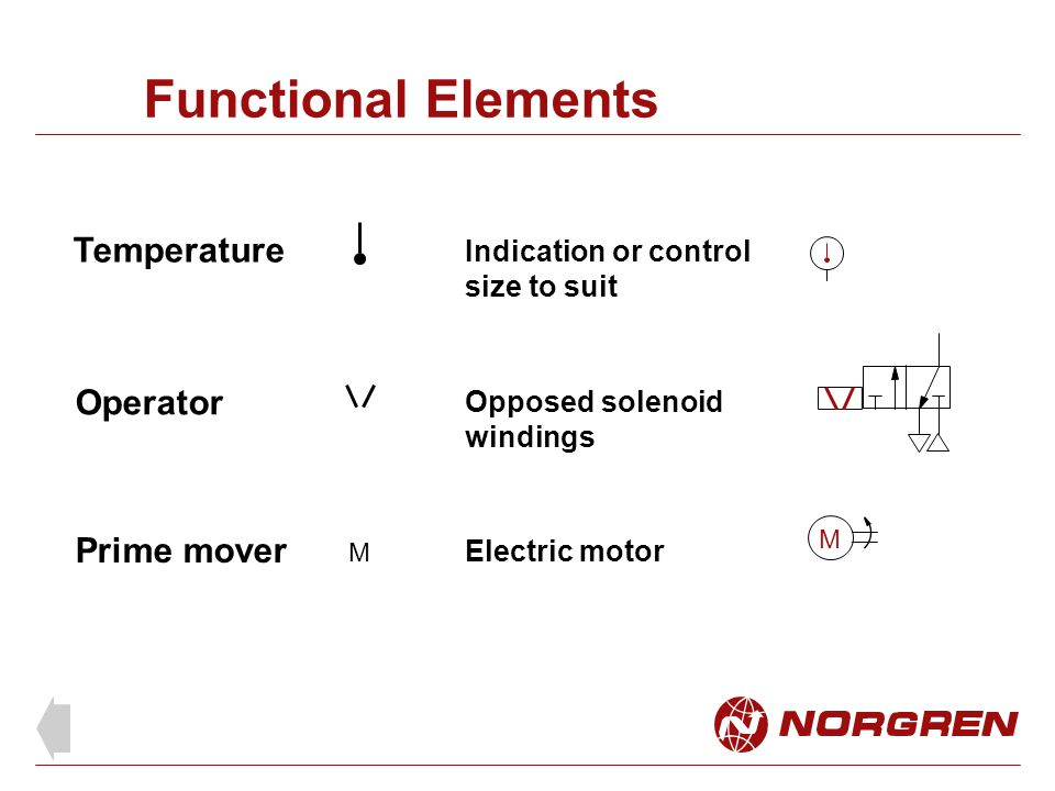 Functional Elements Temperature Operator Prime mover