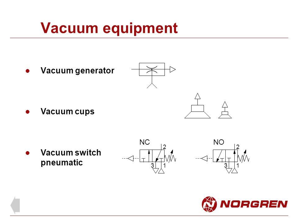 Vacuum equipment Vacuum generator Vacuum cups Vacuum switch pneumatic