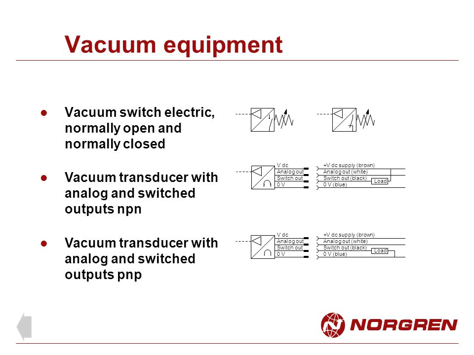 Vacuum equipment Vacuum switch electric, normally open and normally closed. V dc. Analog out. Switch out.