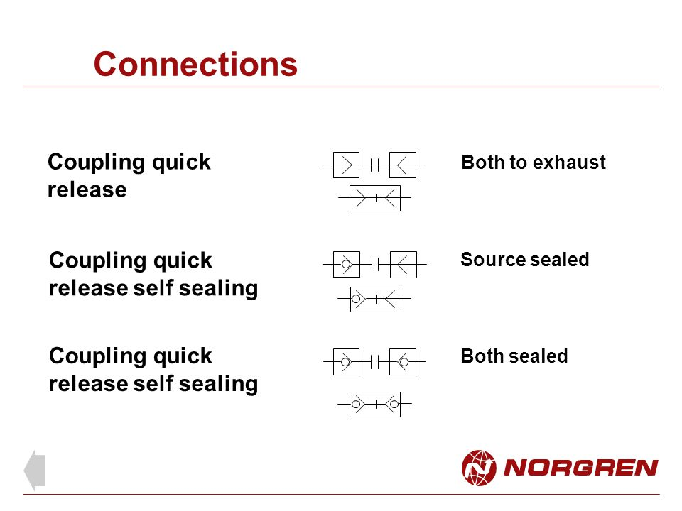 Connections Coupling quick release Coupling quick release self sealing