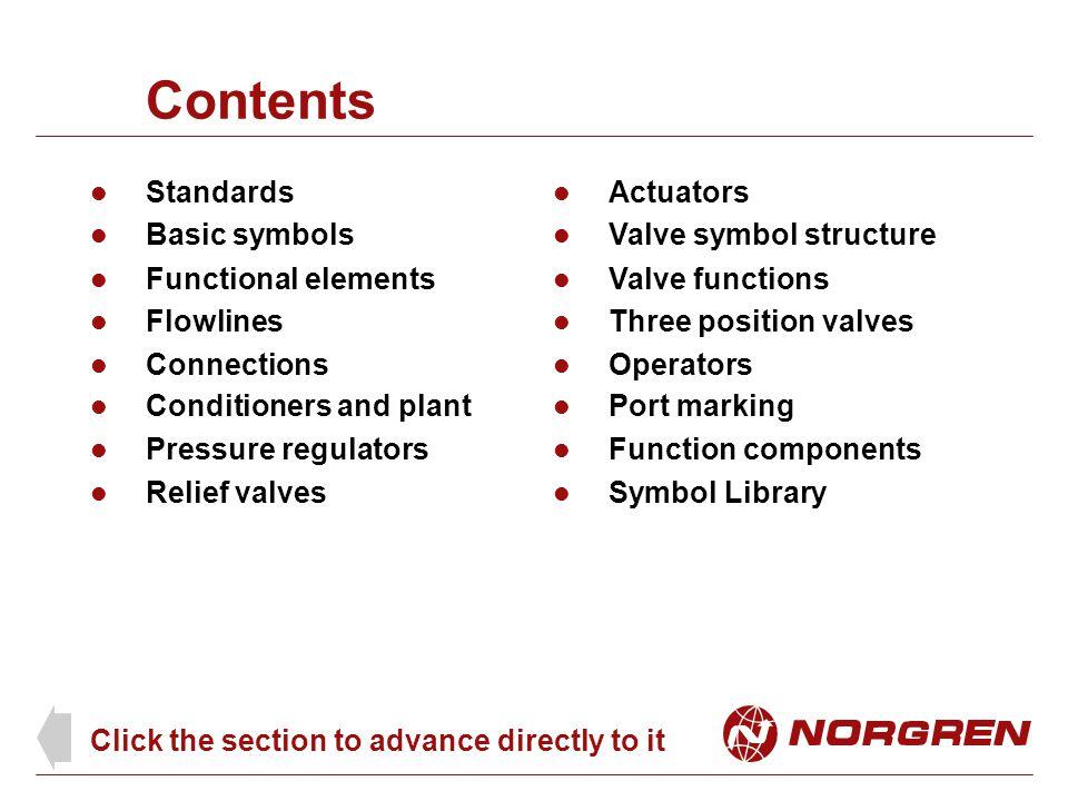 Contents Standards Actuators Basic symbols Valve symbol structure