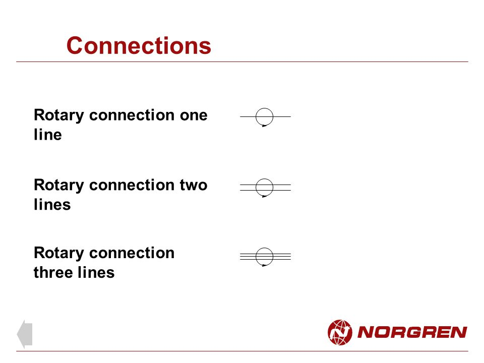 Connections Rotary connection one line Rotary connection two lines