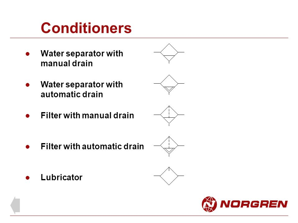 Conditioners Water separator with manual drain